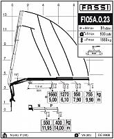 КМУ Fassi F105A.0.23