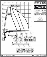 КМУ Fassi F195A.0.24