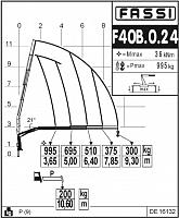КМУ Fassi F40B.0.24