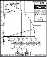 КМУ Fassi F175A.2.25