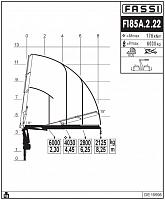 КМУ Fassi F185A.2.22