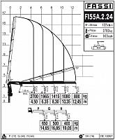 КМУ Fassi F155A.2.24