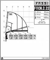 КМУ Fassi F110B.2.22