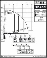 КМУ Fassi F175A.2.23