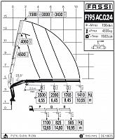 КМУ Fassi F195AC.0.24