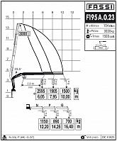 КМУ Fassi F195A.0.23