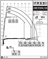КМУ Fassi F125A.1.24 L102