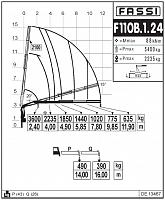 КМУ Fassi F110B.1.24