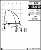 КМУ Fassi F110B.0.22