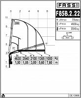 КМУ Fassi F85B.2.22
