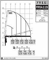 КМУ Fassi F195A.2.23