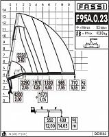 КМУ Fassi F95A.0.23