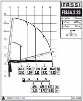 КМУ Fassi F135A.2.23