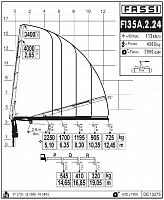 КМУ Fassi F135A.2.24
