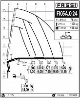 КМУ Fassi F105A.0.24