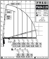 КМУ Fassi F165A.2.25