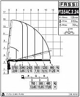 КМУ Fassi F135AC.2.24