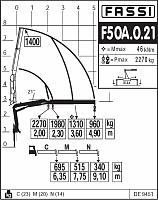 КМУ Fassi F50A.0.21