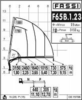 КМУ Fassi F65B.1.23