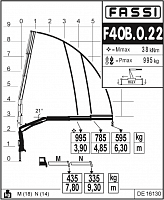 КМУ Fassi F40B.0.21