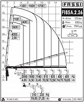КМУ Fassi F185A.2.26