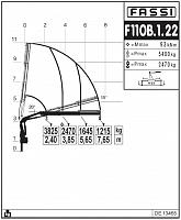 КМУ Fassi F110B.1.22