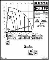 КМУ Fassi F120B.1.25