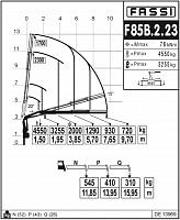 КМУ Fassi F85B.2.23