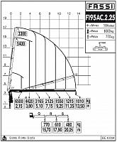 КМУ Fassi F195AC.2.25