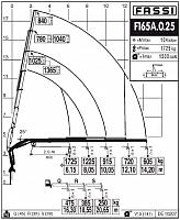 КМУ Fassi F165A.0.25