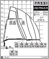 КМУ Fassi F95A.0.23 L102