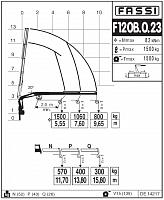 КМУ Fassi F120B.0.23