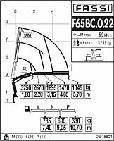 КМУ Fassi F65BC.0.22
