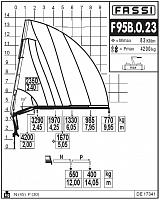 КМУ Fassi F95B.0.23
