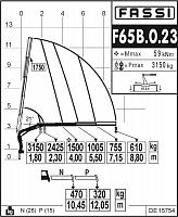 КМУ Fassi F65B.0.23