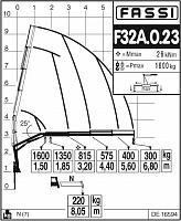 КМУ Fassi F32A.0.23