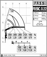 КМУ Fassi F85BC.0.22