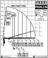 КМУ Fassi F135AC.2.26