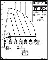 КМУ Fassi F95B.0.24