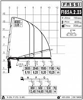 КМУ Fassi F185A.2.23