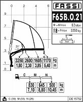 КМУ Fassi F65B.0.21