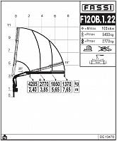 КМУ Fassi F120B.1.22