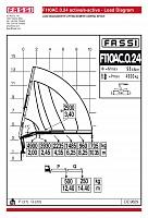 КМУ Fassi F110AC.0.24