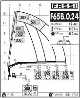 КМУ Fassi F65B.0.24