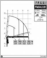 КМУ Fassi F165A.2.22