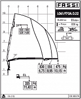 КМУ Fassi F70A.0.22 L061