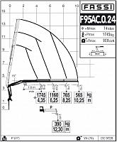 КМУ Fassi F95AC.0.24