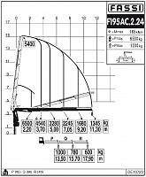 КМУ Fassi F195AC.2.24