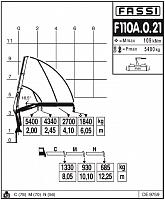 КМУ Fassi F110A.0.21