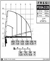 КМУ Fassi F155A.2.23